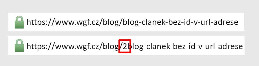 Blog v Joomla a ID článku